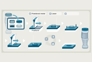 Siemens utilises 3-D printing for spare parts for industrial